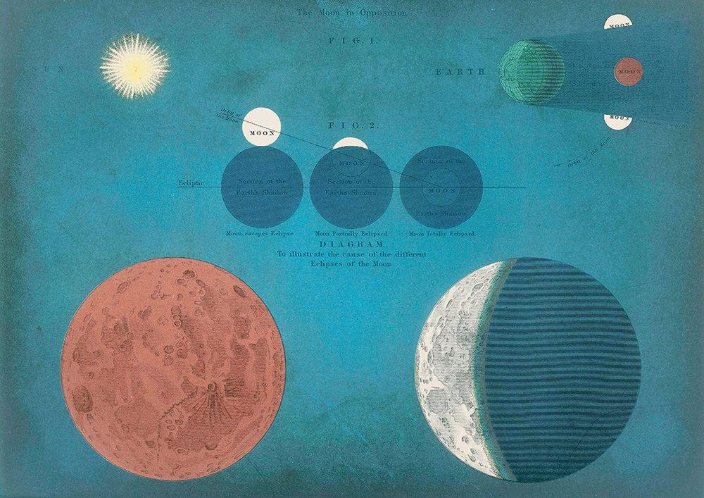 The Moon in Opposition - Atlas  of Astronomy - print WEB.jpg