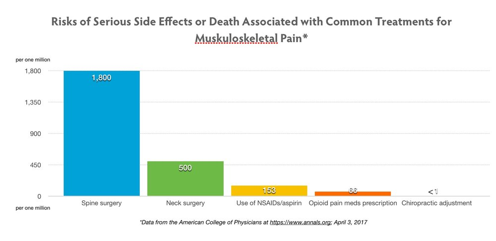 risk-side-effects-treatment-comparison-musculoskeletal-pain.jpeg