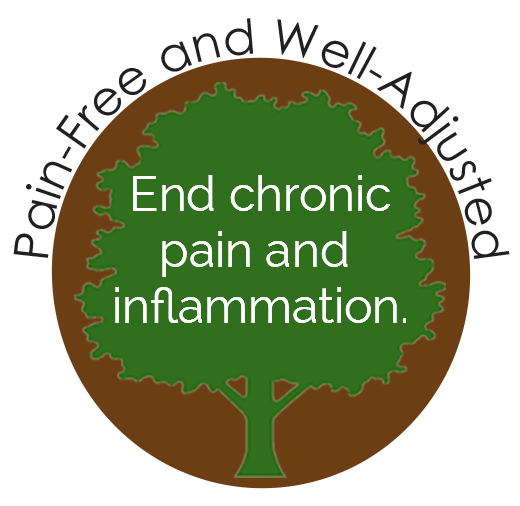 end-chronic-pain-and-inflammation-wheel.jpg