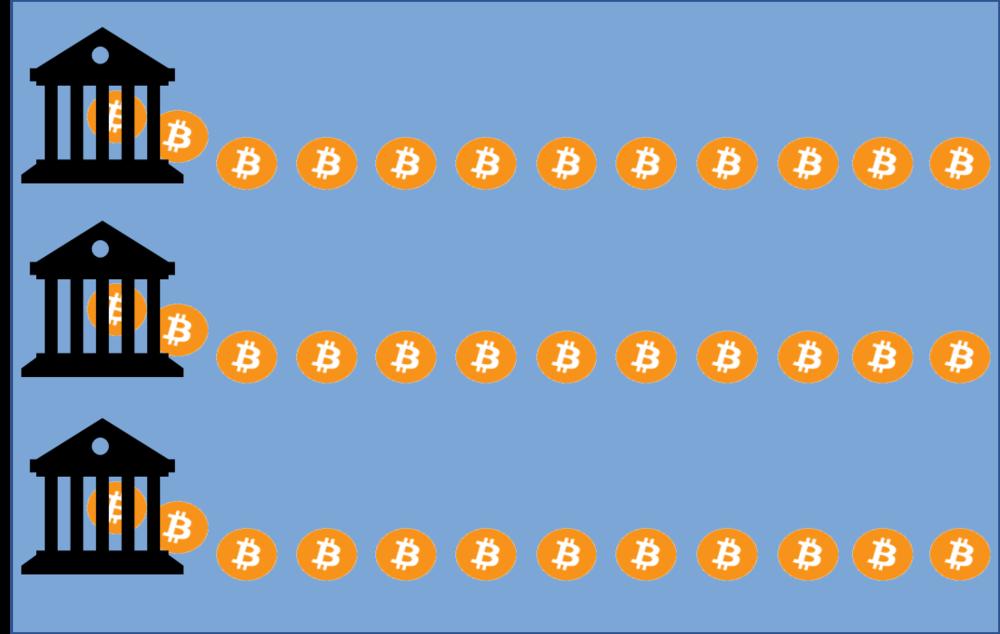 Bitcoin creation.png