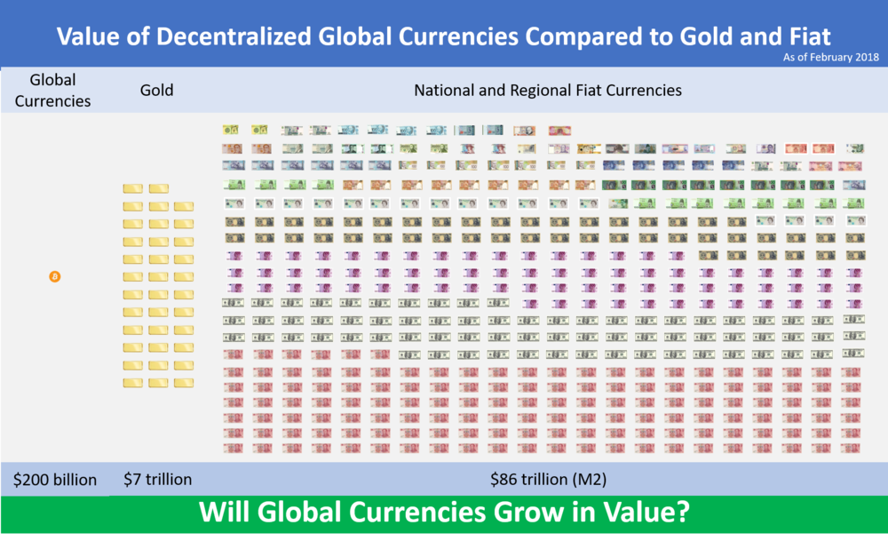 value of currency and gold3.png