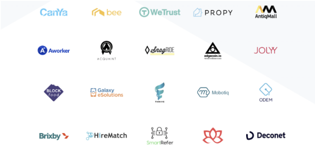 (Companies building their projects using Origin Protocol)