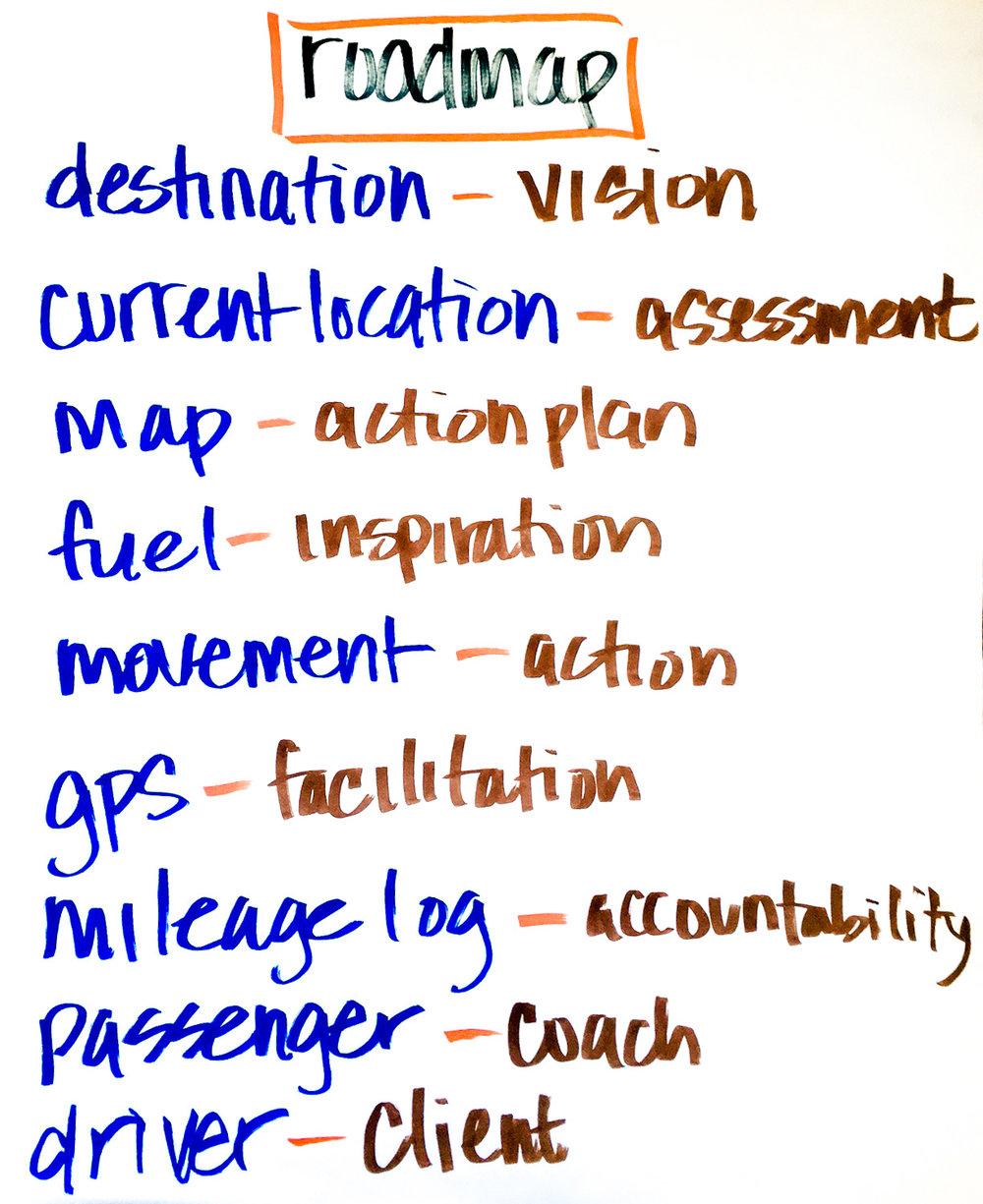 Roadmap Edited-2.jpg