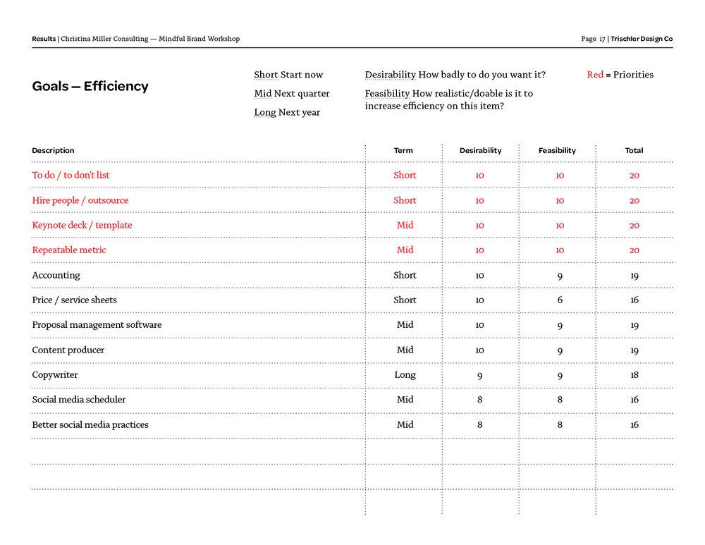 CMC — MBW Results —TDC17.jpg
