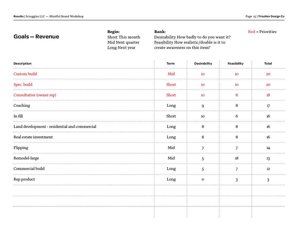 SR — MBW Results F —TDC13.jpg