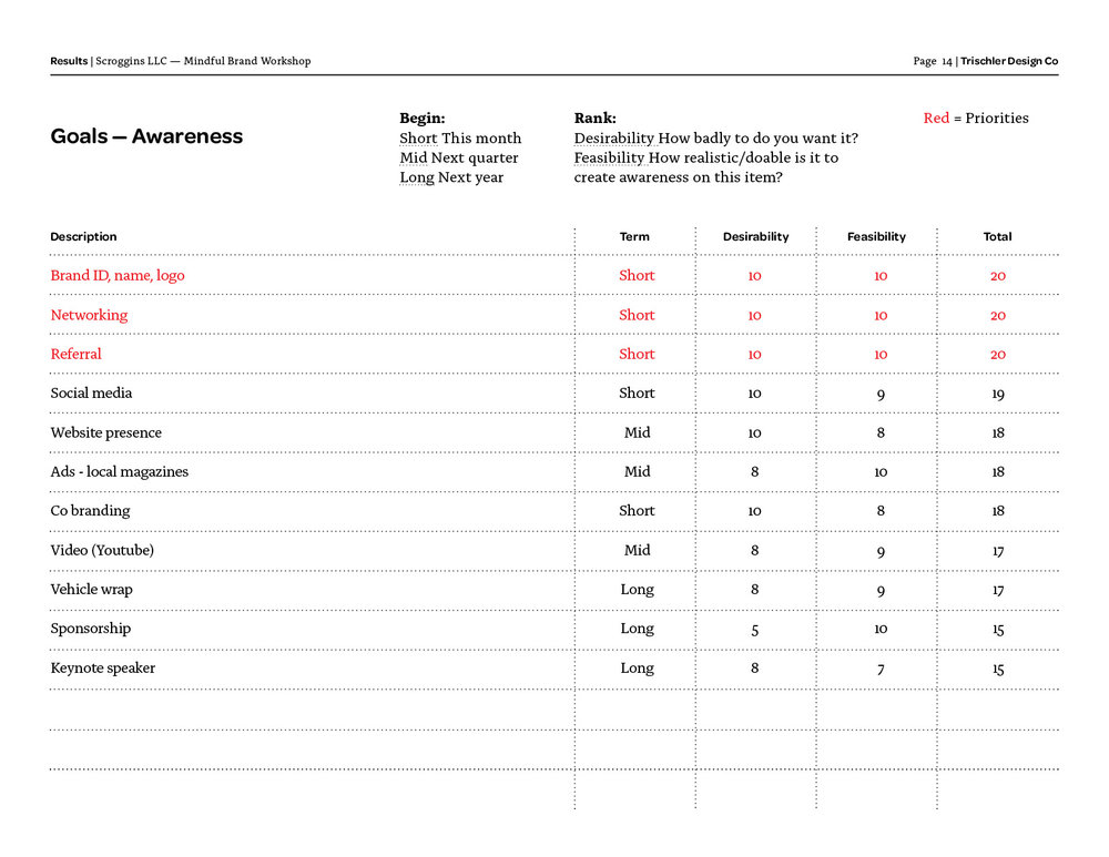 SR — MBW Results F —TDC14.jpg