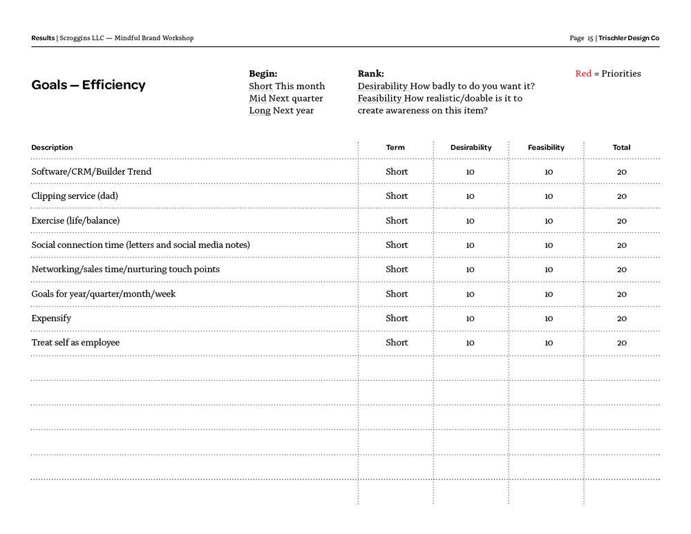 SR — MBW Results F —TDC15.jpg