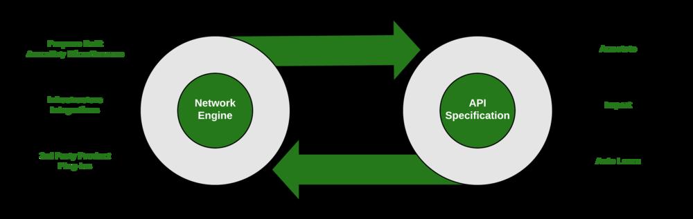 MicroSensor and API Learning.png