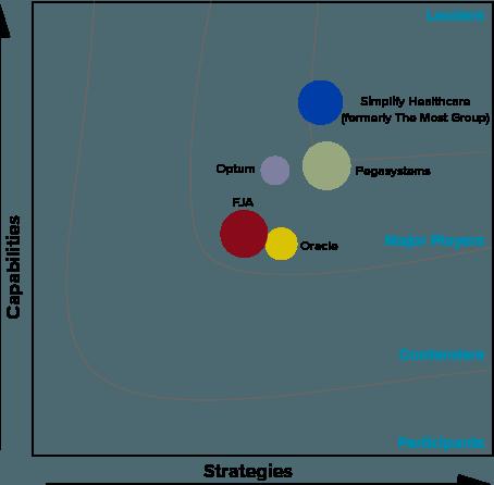 IDC-Chart.png