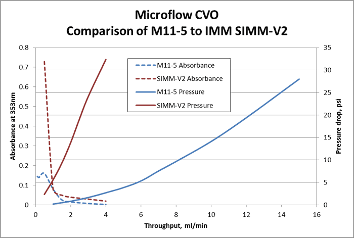 m11-5_immsimm_comparison.png