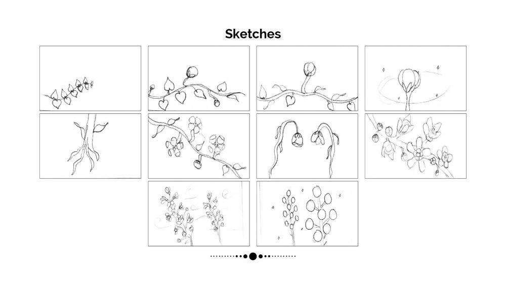 three forms6.jpg