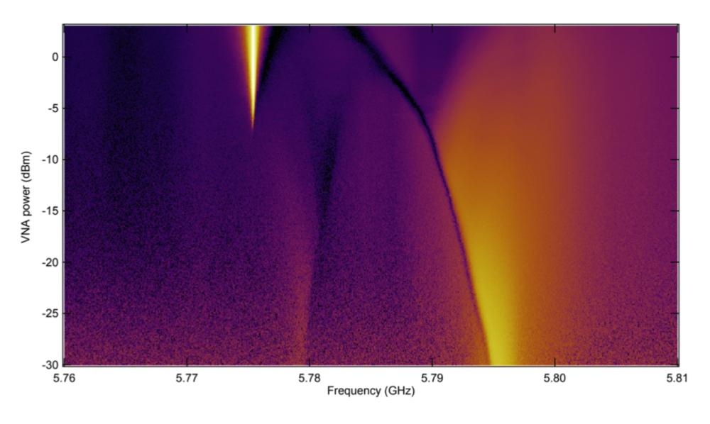 punchout qubit measurement.png