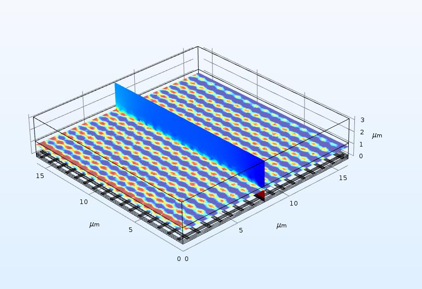 sublattice simulation.PNG