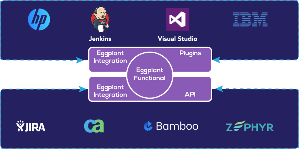 integration - diagram - resized.png