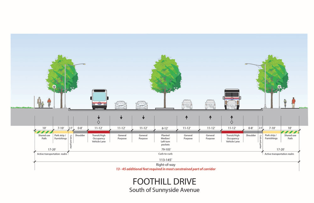 FOOTHILL DRIVE IMPLEMENTATION STRATEGY