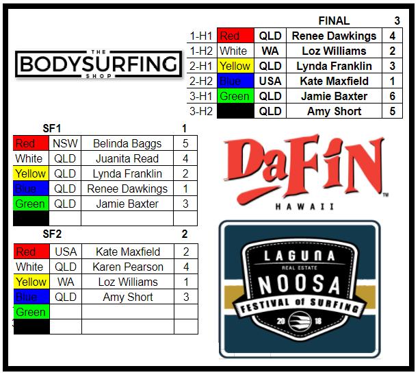 Womens-final-bodybash.jpg