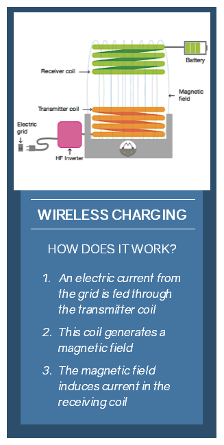 wirelesscharging.png