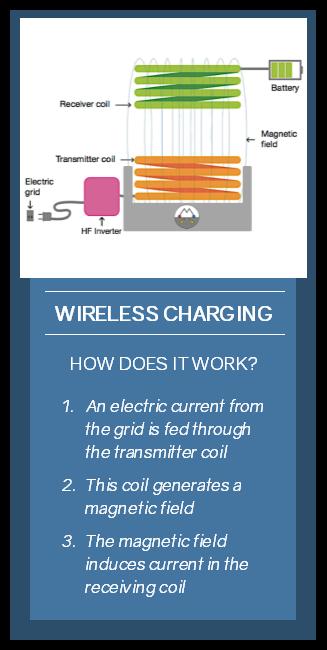 wirelesscharging.png