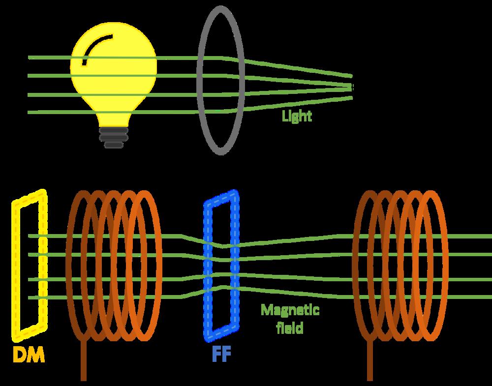 analogy optic.png