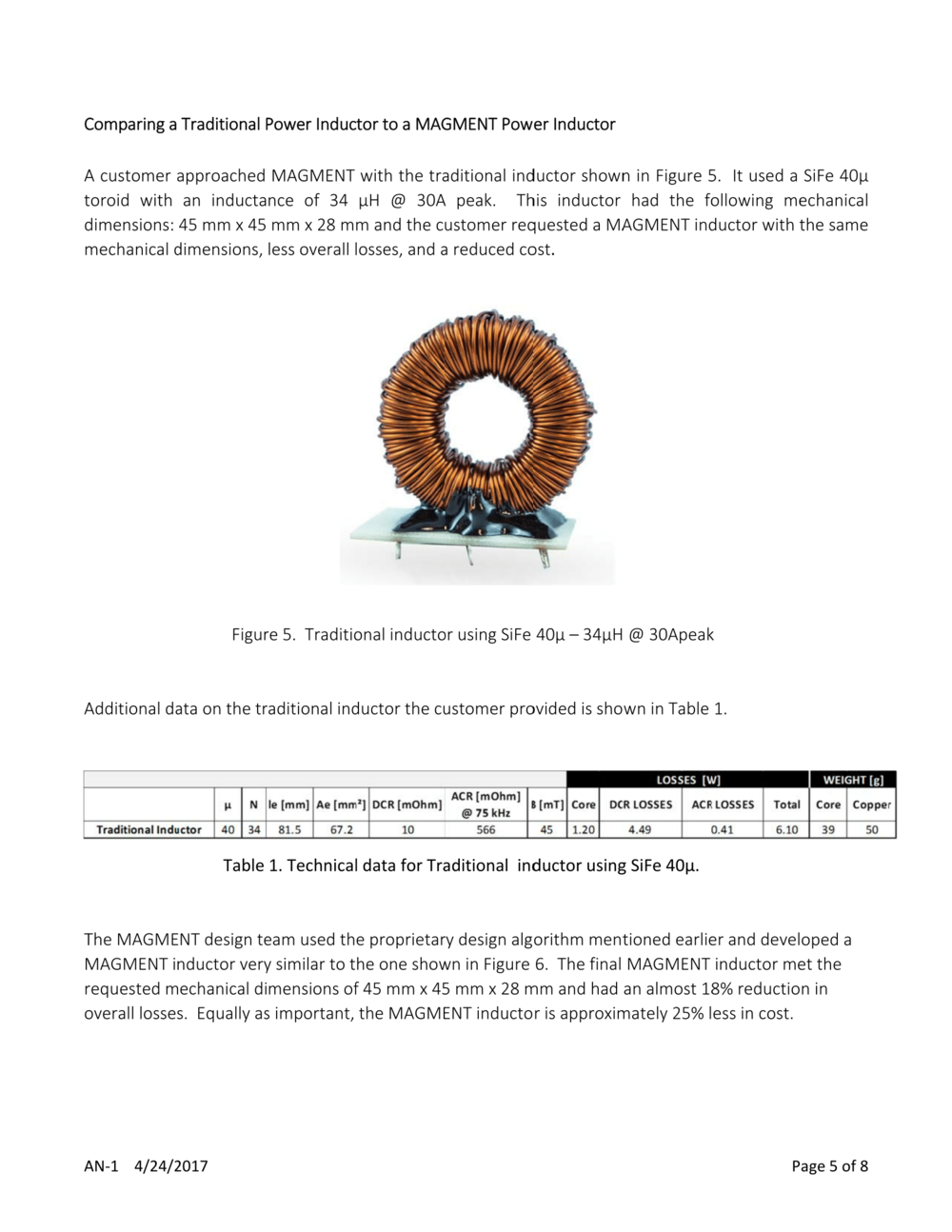 Breakthrough_in_Power_Magnetics_Materials-5.png