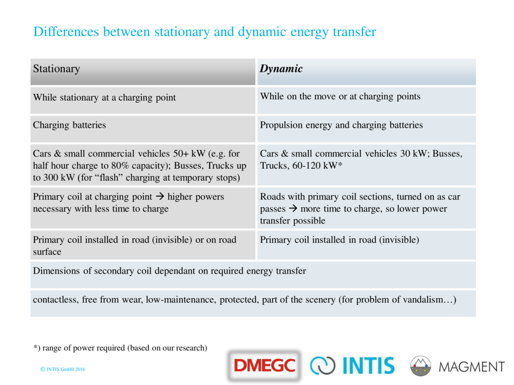 Inductive_Energy_Transfer_on_the_move-06.png