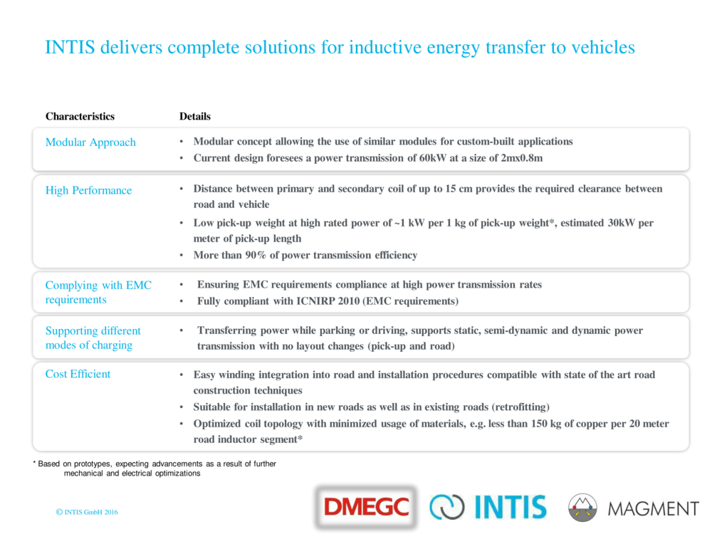 Inductive_Energy_Transfer_on_the_move-19.png