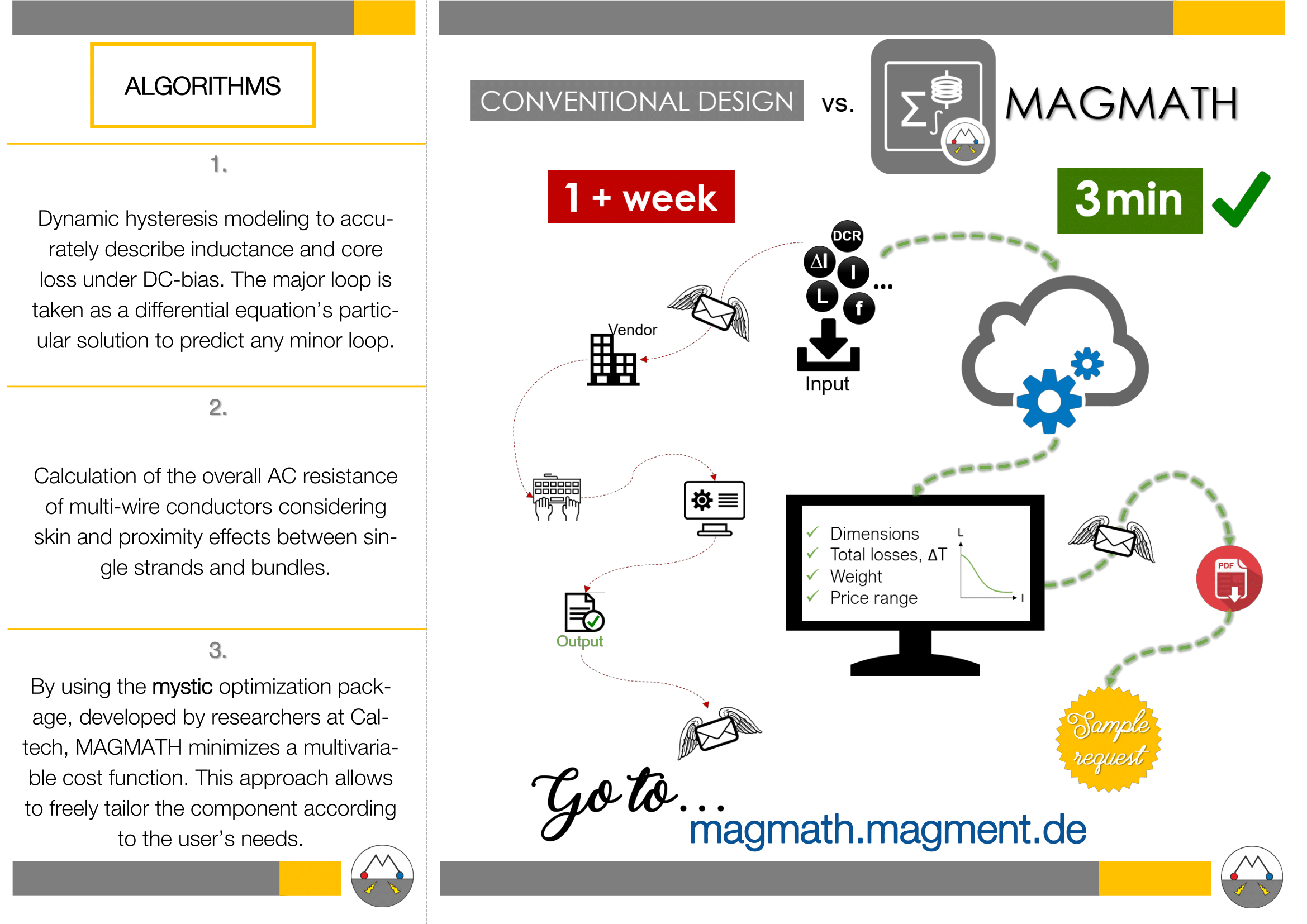 Software — MAGMENT — Downloads
