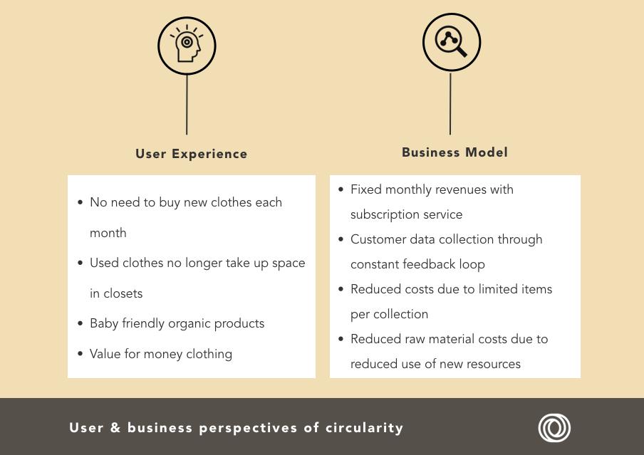Vigga - user & business perspectives of circularity.png