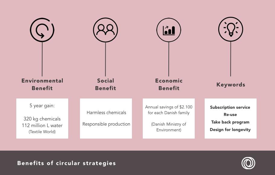 Vigga - benefits of circular design strategies.png