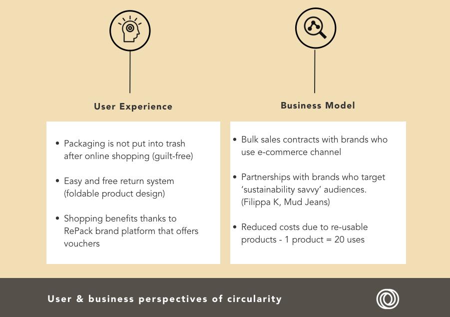 RePack - user & business perspectives of circularity.png