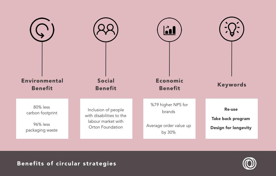 RePack - benefits of circular design strategies.png