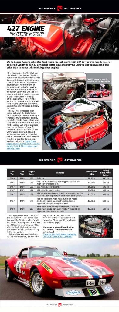 427 Engine Day