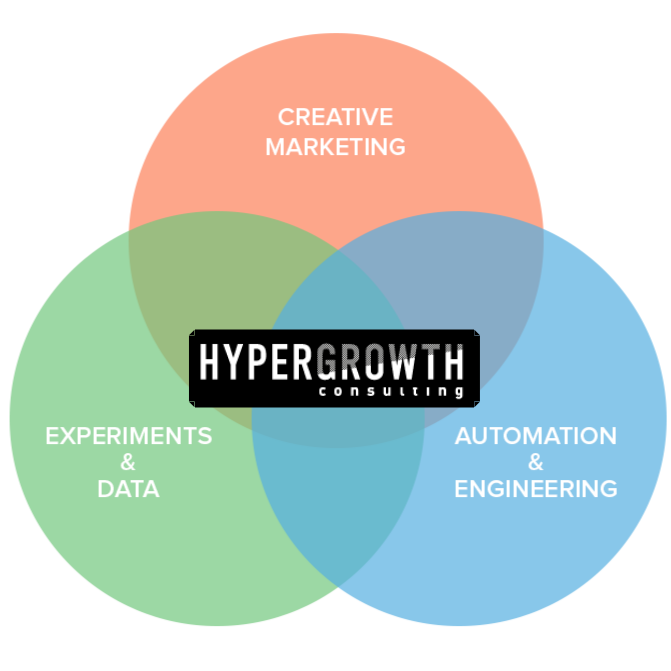 About HYPERGROWTH - Hypergrowth is a full-stack team and collective of growth hackers specializing in accelerating technology startups and established companies across the universe.We use metric driven inbound marketing and continuous growth hacking to put your business in front of the right people.Our decentralized expert team consists of serial entrepreneurs & growth hackers with decades of international experience.