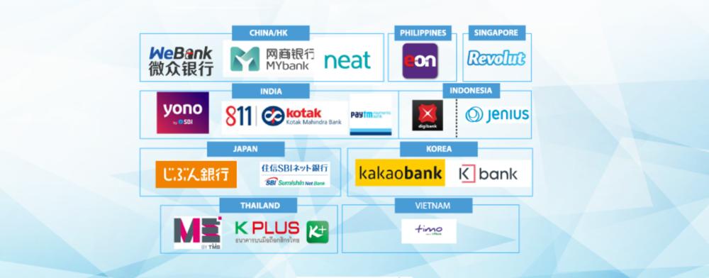 Non-US Challenger Banks ( Image Credit -    FintechSG  )