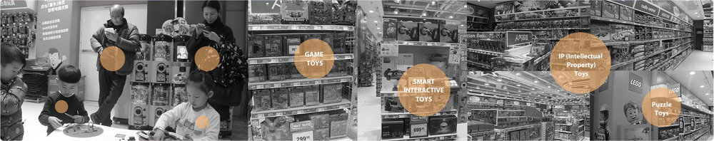"""Images taken by Yohe in Toys """"R"""" Us, Hangzhou, 2017"""