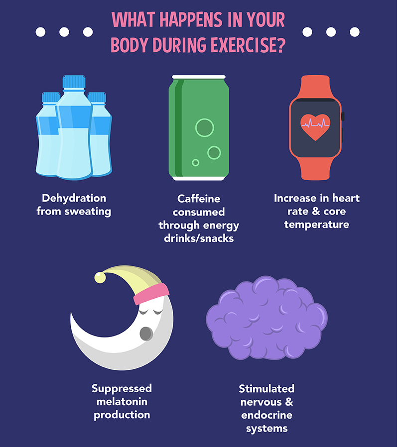 2How-To-Sleep-After-Exercise-To-Aid-Muscle-Recovery-Growth.10-01.jpg