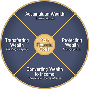 wealth-management-image.png