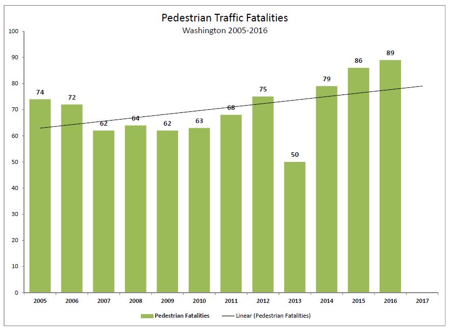 Pedestrian_Fatalities.png