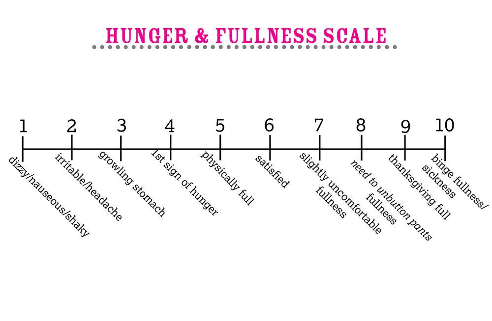 HF-Scale-new.jpg