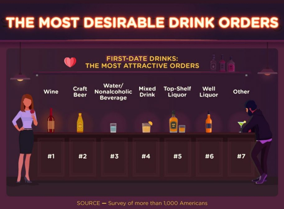 Drink Order Blog.jpg