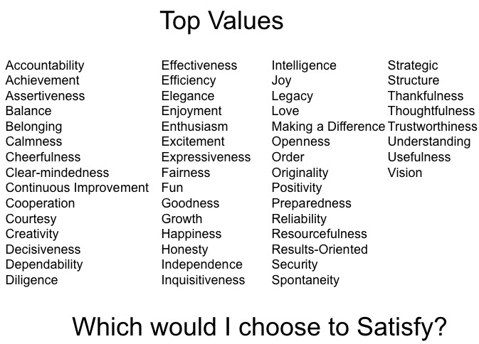 top-values