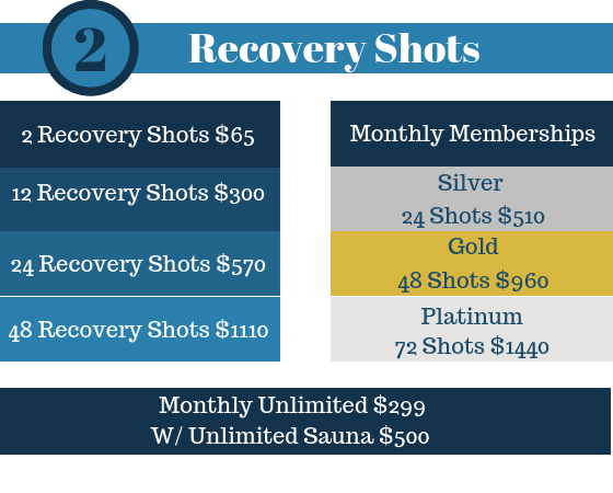 What is a recovery shot? -