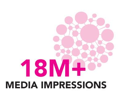 Banner_Metrics_400x300_MediaImpressions.jpg