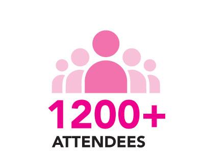 Banner_Metrics_400x300_Attendees.jpg