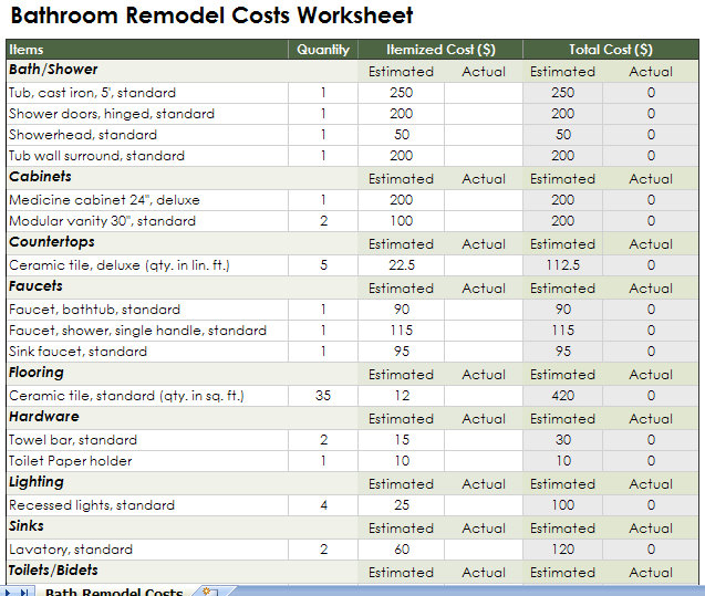 Bathroom-remodel-cost-calculator