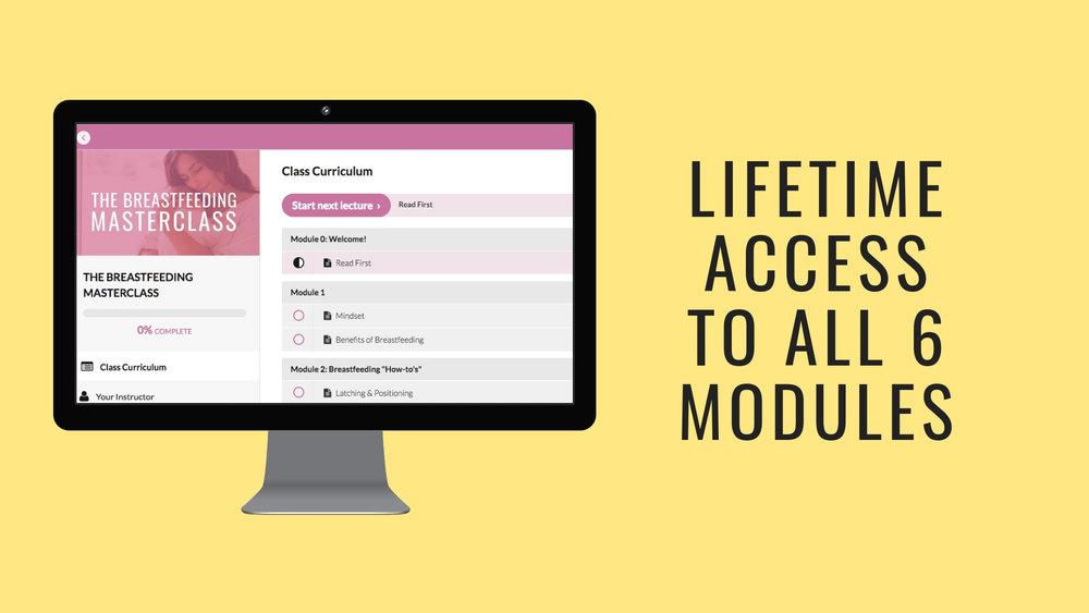 BF Mod Access.jpg