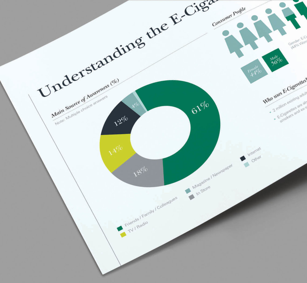 - For the guide a number of infographics and illustrations were created to outline the productand the E-Cigarette sector as a whole.