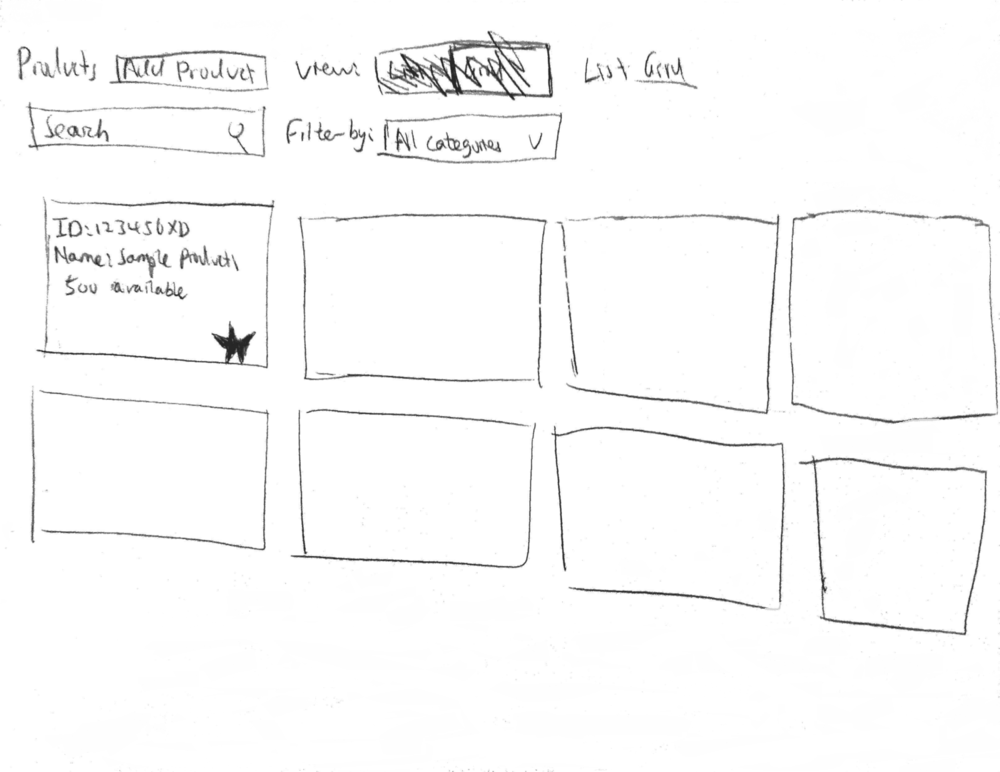 Product pages - grid view (not used)