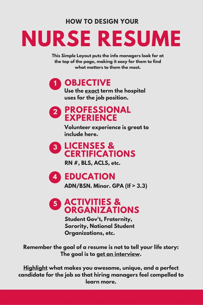 Resume-Format-Infographic-683x1024.jpg