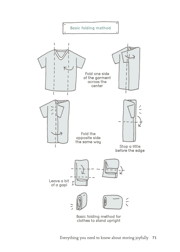 How To: Fold a top